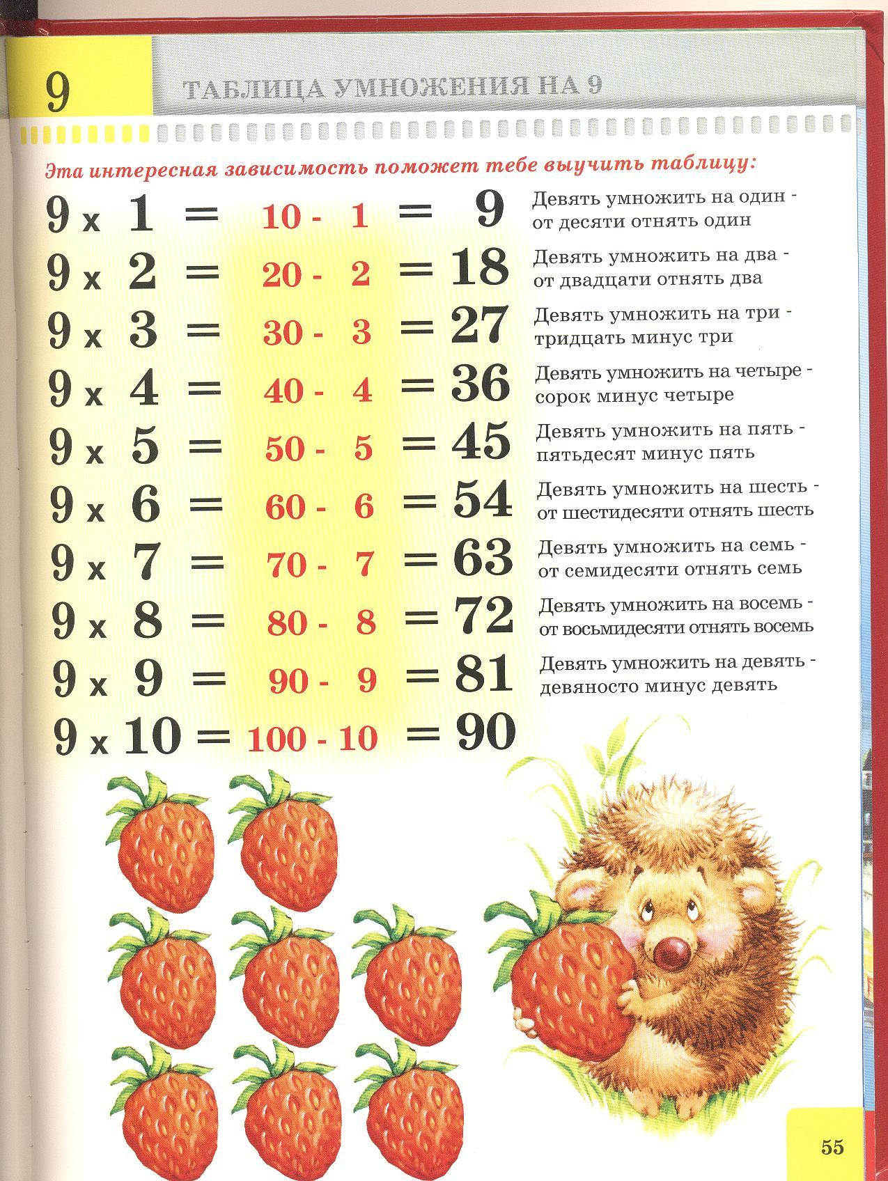 Игры учить таблицу умножения и деления