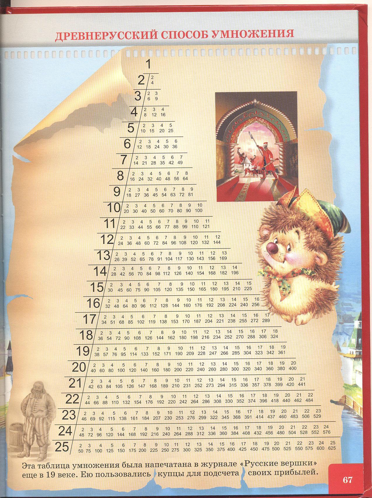 Увлекательные подарки для детей 470
